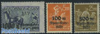 Rhein-Ruhr hilfe overprints 3v