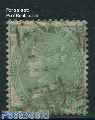 1Sh Yellowgreen, Queen Victoria