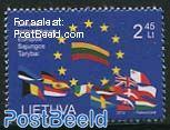 EU Chairmanship 1v